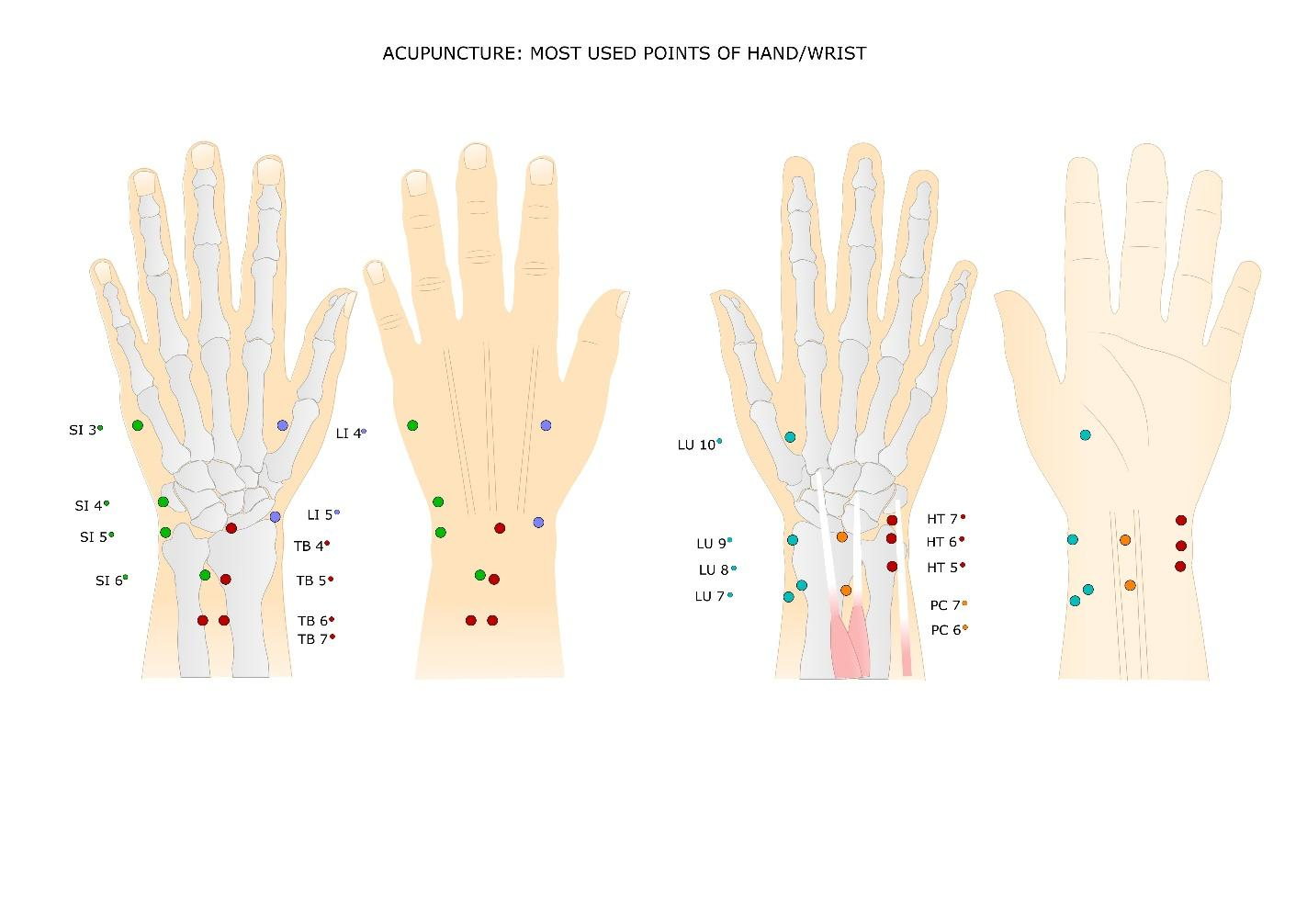 7 Acupuncture Points That Can Improve Your Life This ...